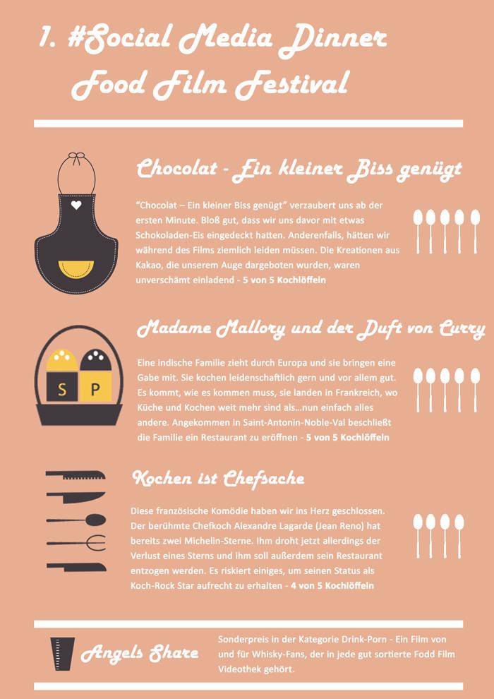 Infografik_Winner_Foodfilmfestival